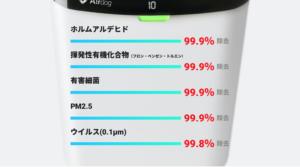 Airdog ウイルスを99.8%除去